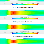 CFD velocity contour plots